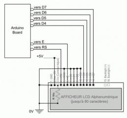 arduino_afficheur_lcd_1